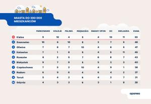 infografika-oponeo-1