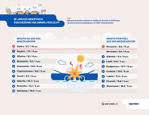 infografika-oponeo-3