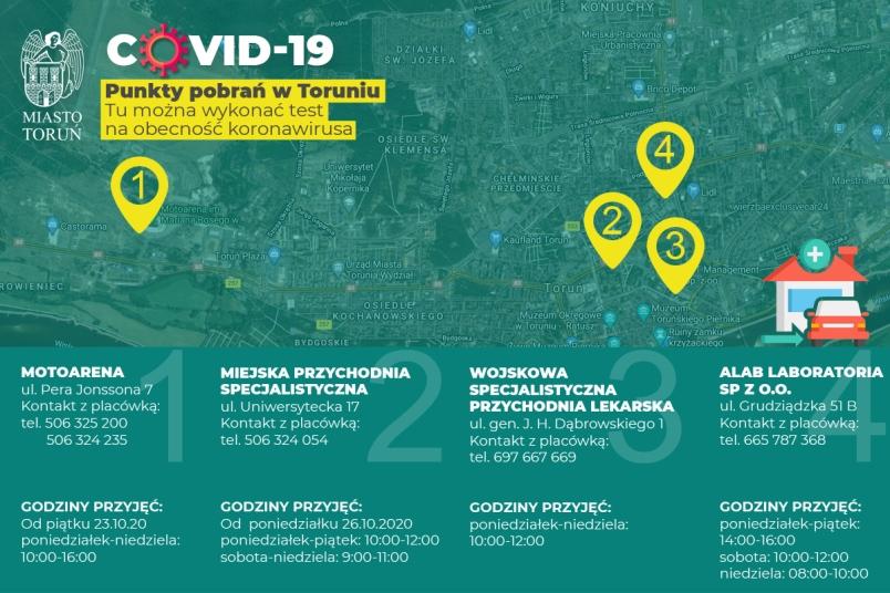 Wszystkie niezbędne informacje (źródło: www.torun.pl)